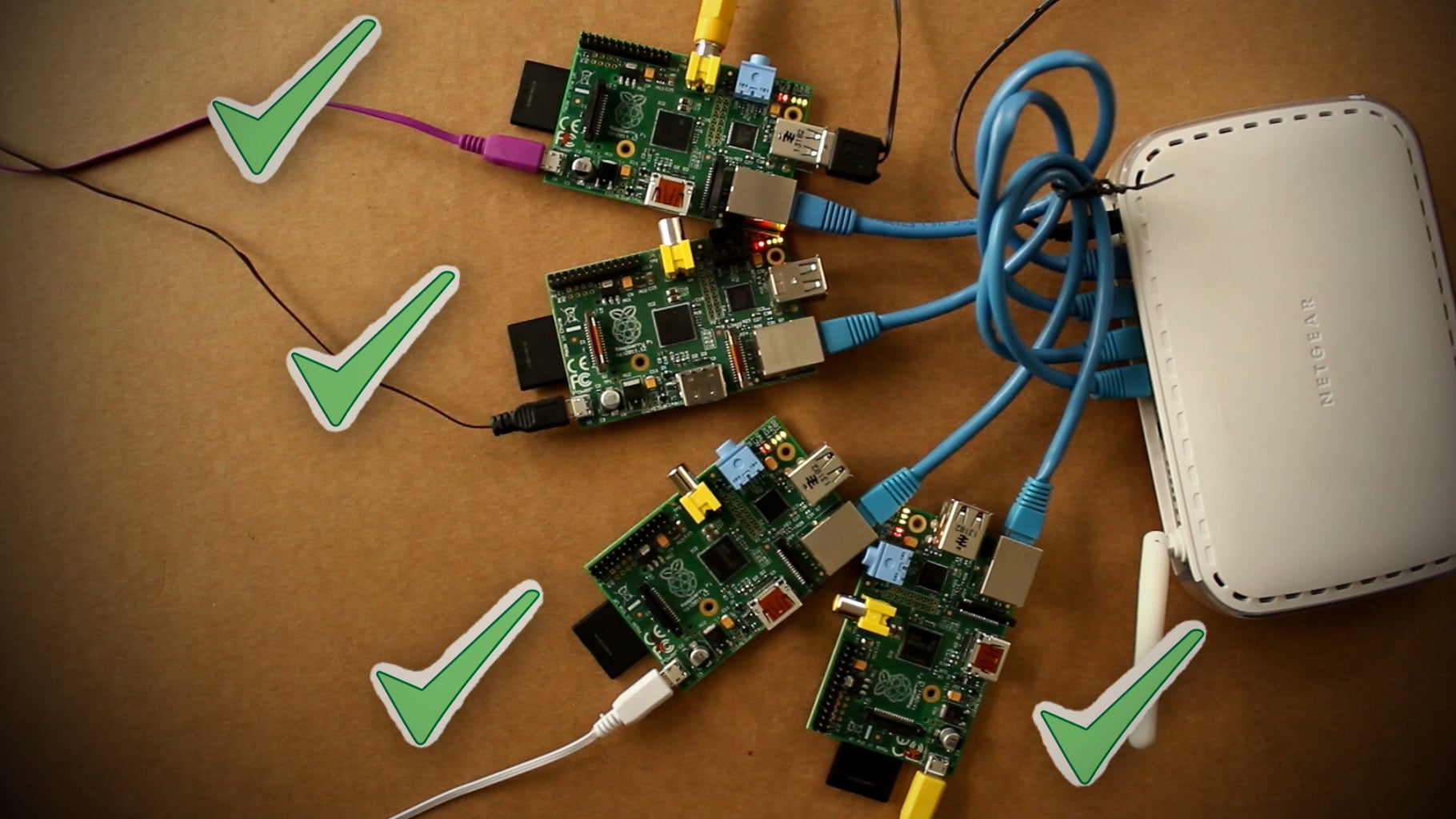 Configuring the Remaining Raspberry Pi's