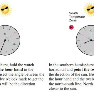 Watch as Compass.JPG