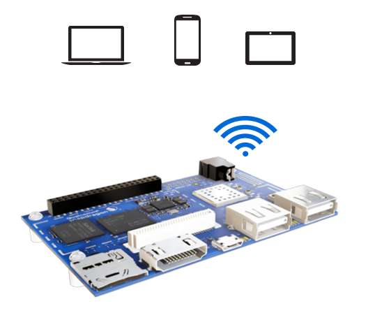 Wi-Fi Network As Access Point (AP Mode) on DragonBoard 410c With Debian Operating System