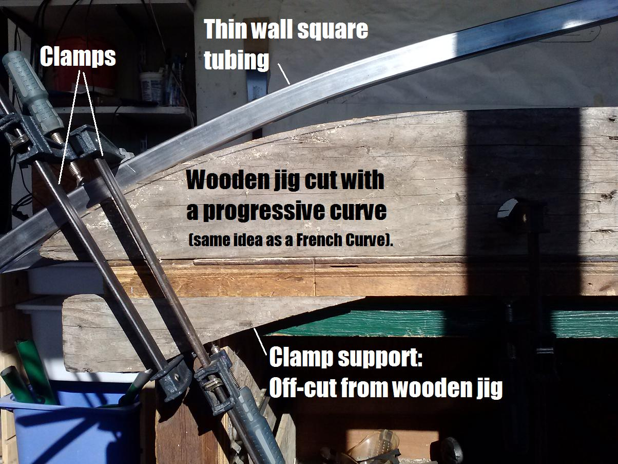 Bend Metal Without Expensive Tools