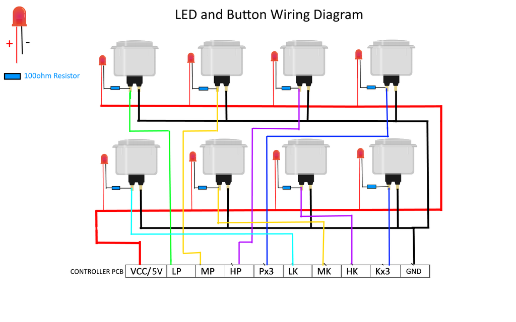 Arcade Button Wiring Diagram from content.instructables.com