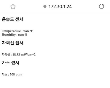 Communication Team - Ultraviolet Sensor (writer : Chang-dong Yoon)