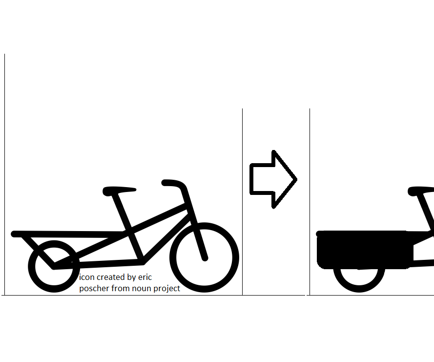 Flexible Side Bags for Longtail Cargo Bikes