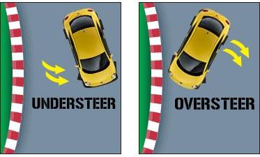 Steering Geometry