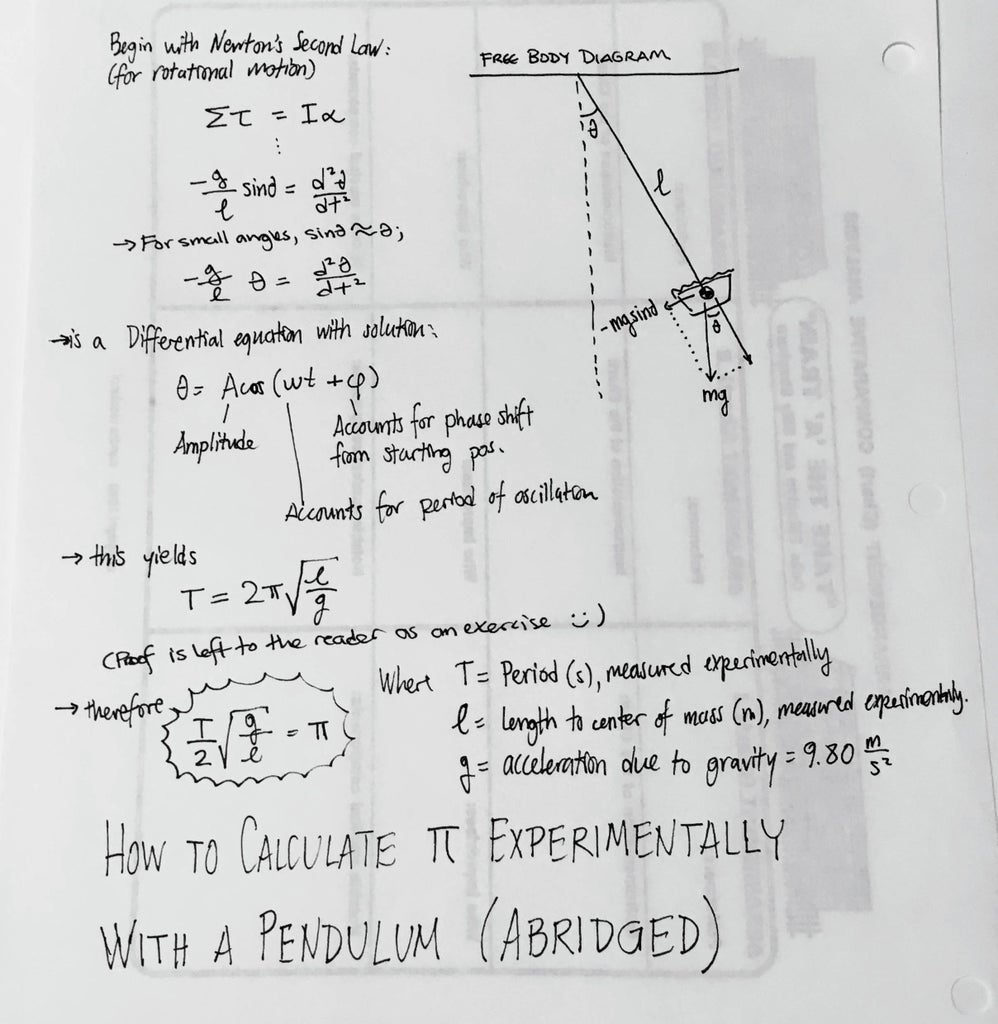 Interlude: Calculate Pi Experimentally With a Pie - Part 1: Theory