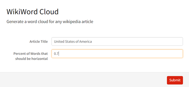 That's It! Now You Can Have a Word Cloud of Any Article in Wikipedia in a Picture!