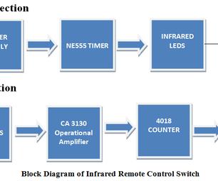 IR Remote Control Switch Circuit