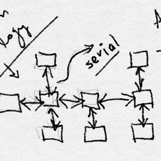 a random topology.jpg