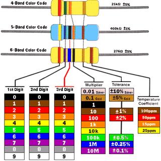 resistor-color-code.png