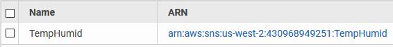 Create an AWS SNS Topic (Part 1)
