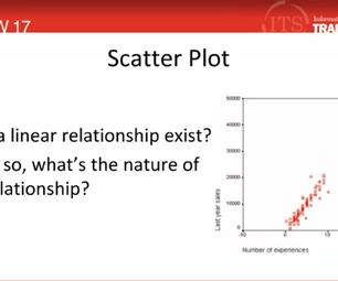 Create a Scatter Plot Graph: SPSS (3.1)