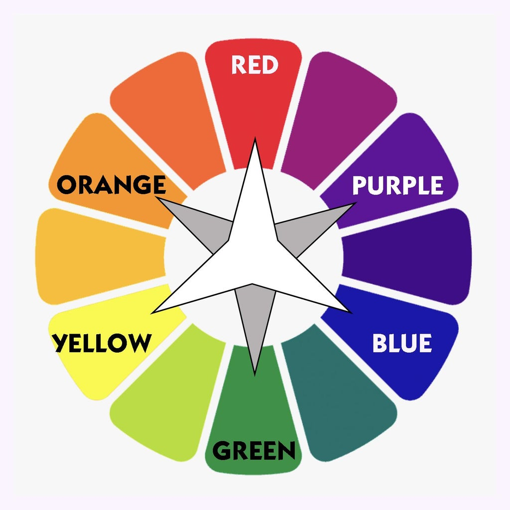 A Little Color Theory
