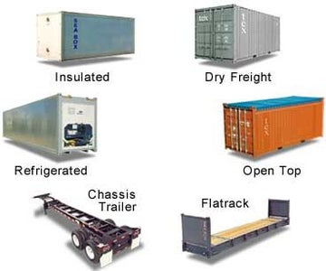 Decide Which Container You Want