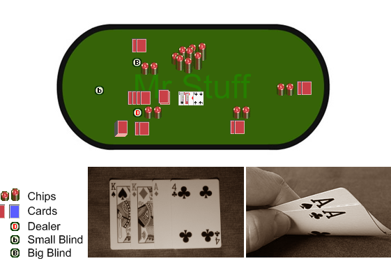 Texas Holdem Rules All In Side Pot
