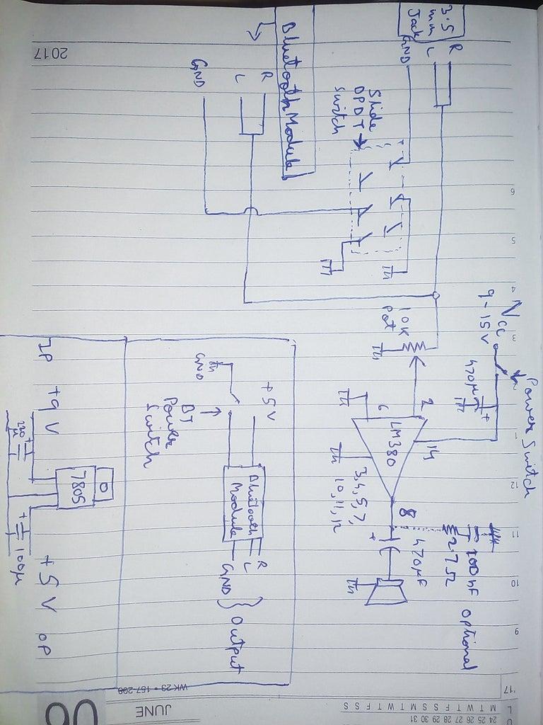 Basic Understanding of the Working