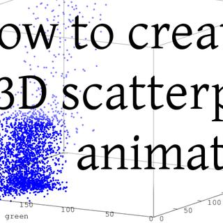 Making Scientific Animations
