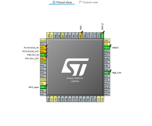 Atollic TrueStudio-Switch on the LED by Pressing the Push Button Using STM32L100