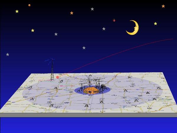 Build Your Own FM Radio Astronomy Lab
