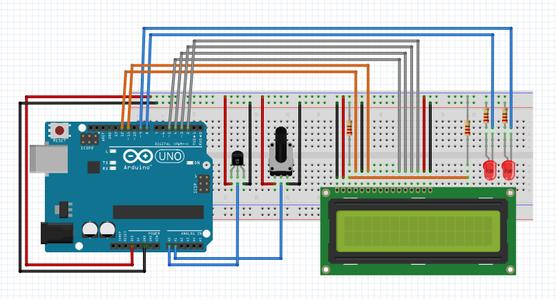 Adding a Digital Display Output