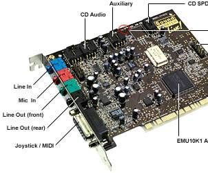 Modify the Capability of Your Sound Card in Raspberry Pi
