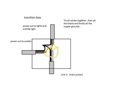 Junction Box Illustration