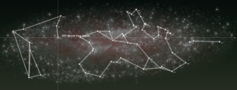 Kinetic.js: Suggestive Constellations