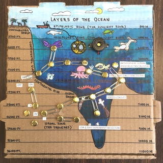 Layers of the Ocean.png