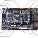 Hardware Structure of ARDUINO UNO