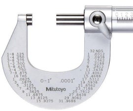 How to Read a Micrometer.