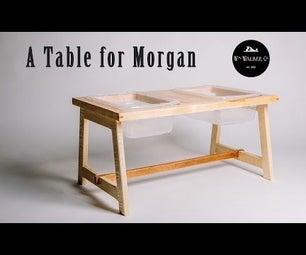 Morgan's Activity Table