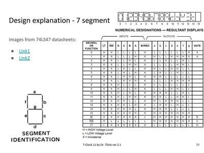 Design Explanation - 7 Segment