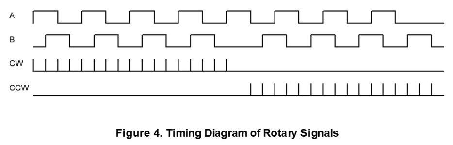 SLG46108 Rotary Decoder Design