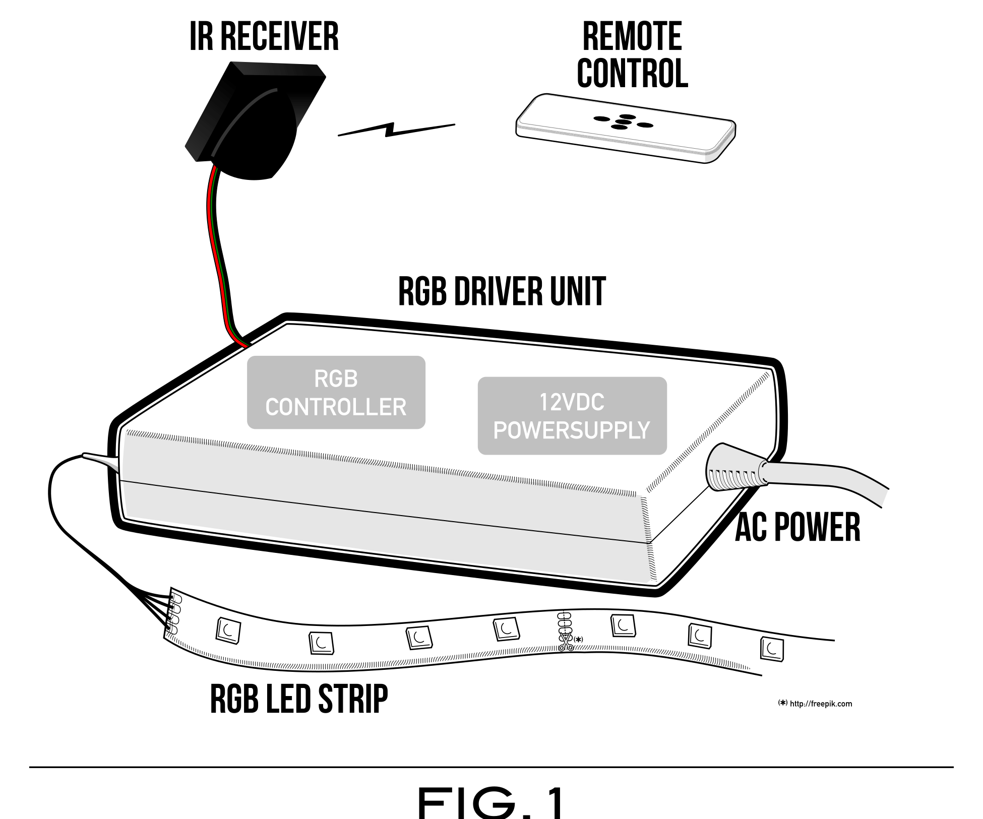 Modify an RGB LED kit to power more LEDs