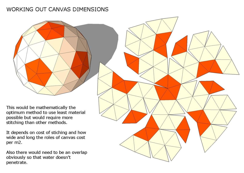Canvas/ Cladding