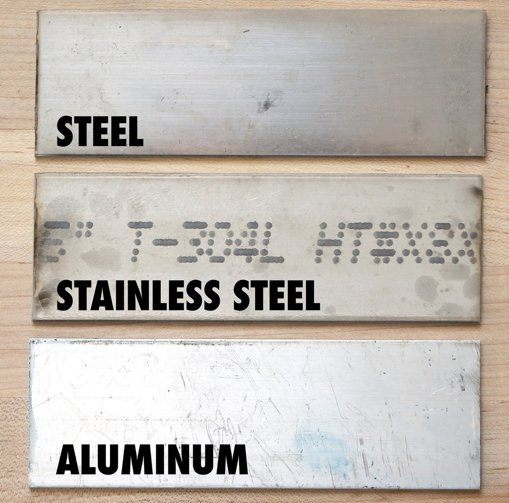 Metal Stock Overview