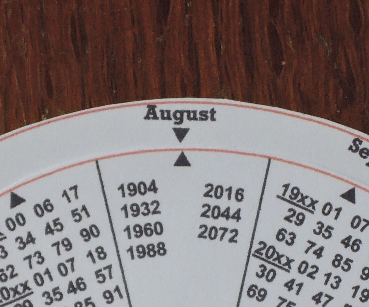Perpetual Calendar (200 Years)