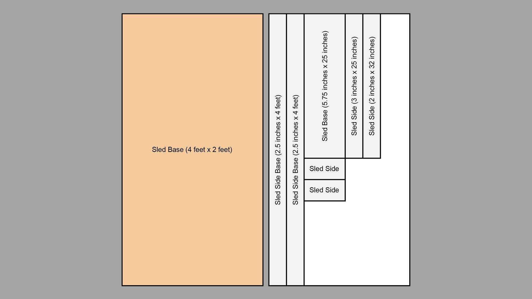 Cuts: Sled Base