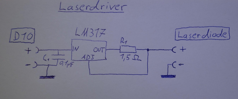 Laserdriver