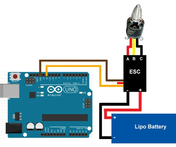 Interfacing Brushless DC Motor (BLDC) With Arduino