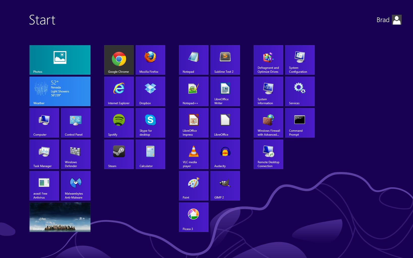 Understanding the Windows 8 Start Menu
