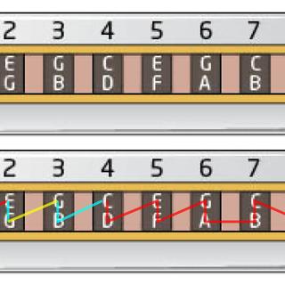 harmonica-diagram.png