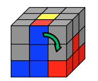 The easiest way to memorize the algorithms of Rubik's cube