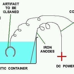 electrolysis diagram.jpg