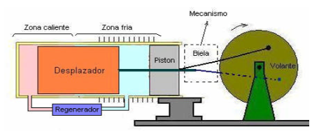 Overview of the Components