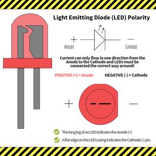 LED_Polarity_Diagram.png