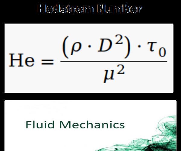 Python - Calculate Hedstrom Number