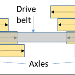 Figure-3-Drill-Press-Pulley-Stack-Concept.png