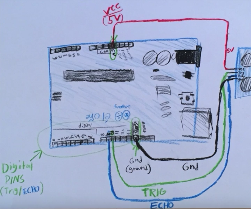 How to Use an Ultrasonic Sensor With Arduino