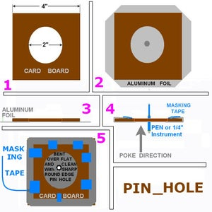 MAKING  THE  PIN-HOLE  Frame