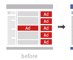 Block Ads with your router using Ad-blocking DNS Servers